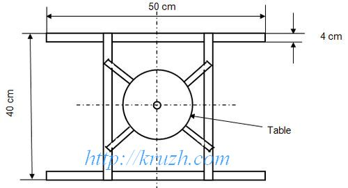 Fig.2.34 . The frame for the stable rest