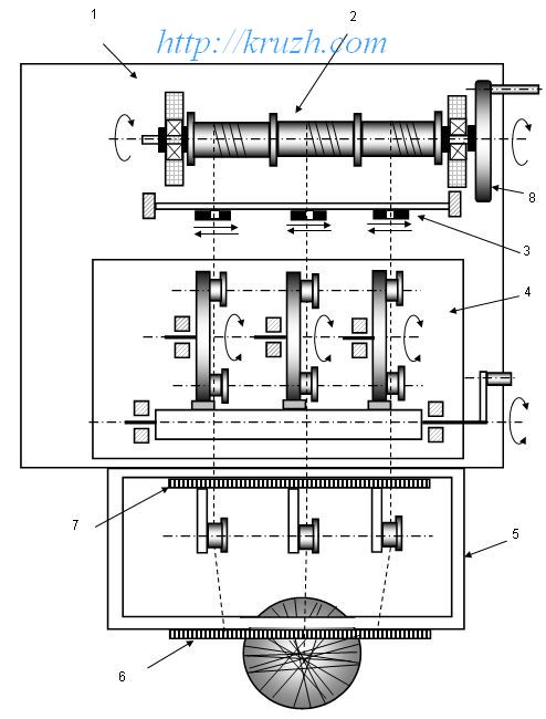 Fig.3.5. Cinematic scheme of device (plan view)
