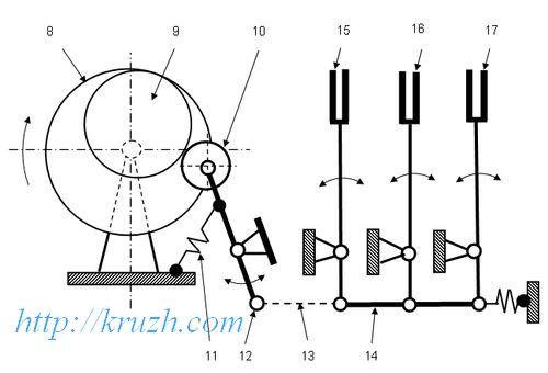Fig.3.11. Reversible swaying movement. Cinematicscheme