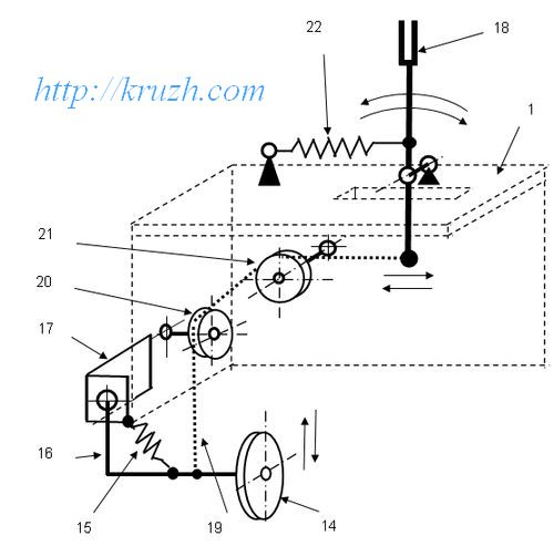 Fig.3.26. Movement transformer