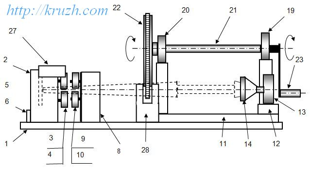 Fig.4.9. Universal winding device. Front view