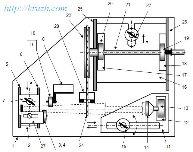 Fig.4.10. Universal winding device. Plan view
