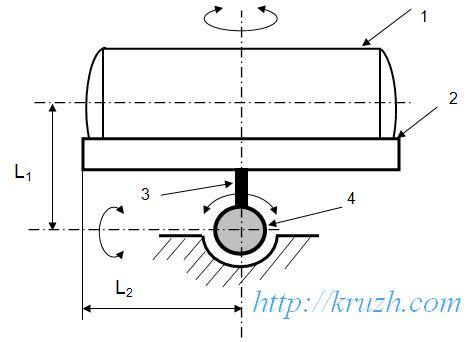 Схема шаровой опоры валика