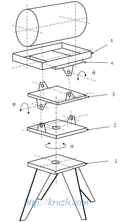 Рис.2.32. Схема подставки, имитирующей шаровую опору валика