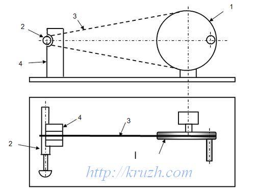 Рис.4.1. Кинематическая схема намотки нити на коклюшку 1-м способом