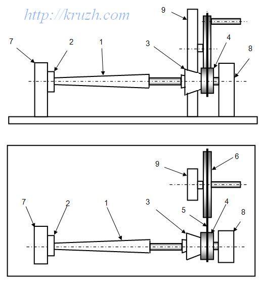 Рис.4.2. Кинематическая схема намотки нити на коклюшку 2-м способом