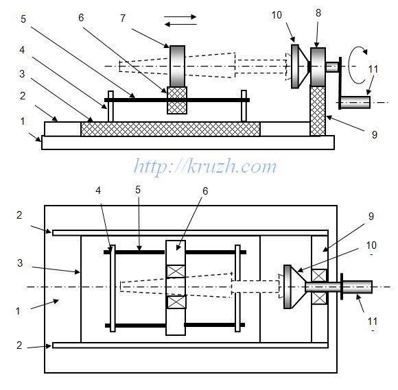 Рис.4.6. Кинематическая схема приспособления для намотки нити на коклюшку