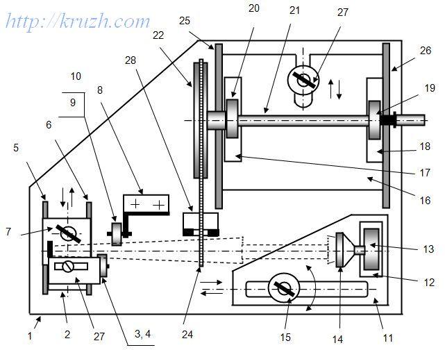 Рис.4.9. Схема приспособления для намотки нити на коклюшку. Вариант 2, вид 2